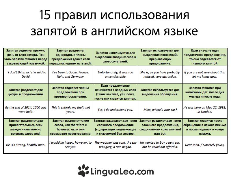 Правила и примеры использования относительных местоимений