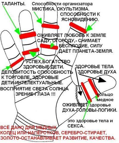 Какие кольца носят геи фото 189-207