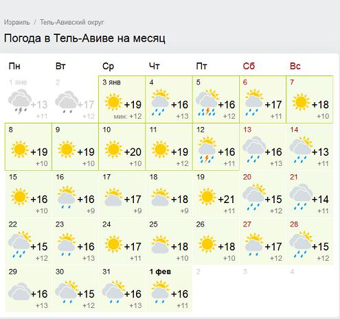 погода-январь.png