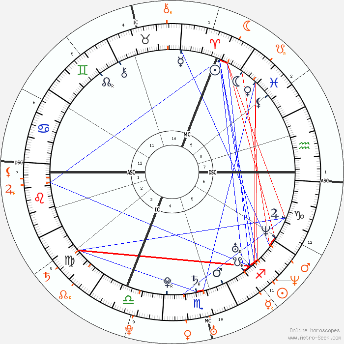 horoscope-synastry-chart1-700__31-3-1984_12-45_p_8-12-1978_09-52.png