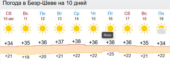 погода2.png