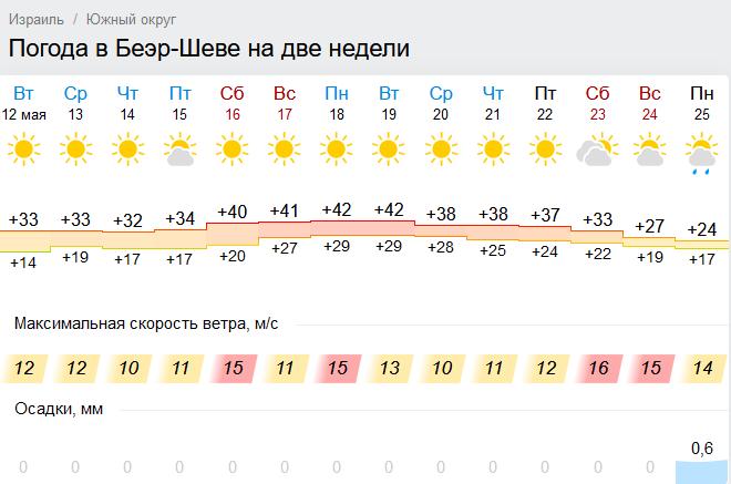 погод.png