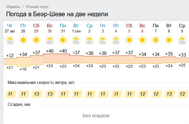 погода3.png